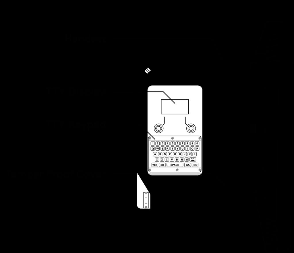 Lexan Call Box Line Schema Info